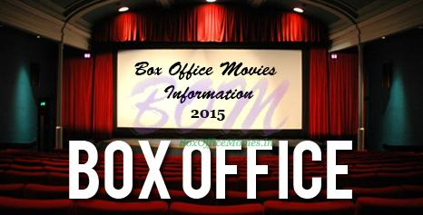 Box Office Movies 2015