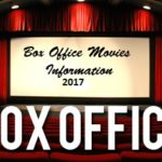 Box Office Movies 2017